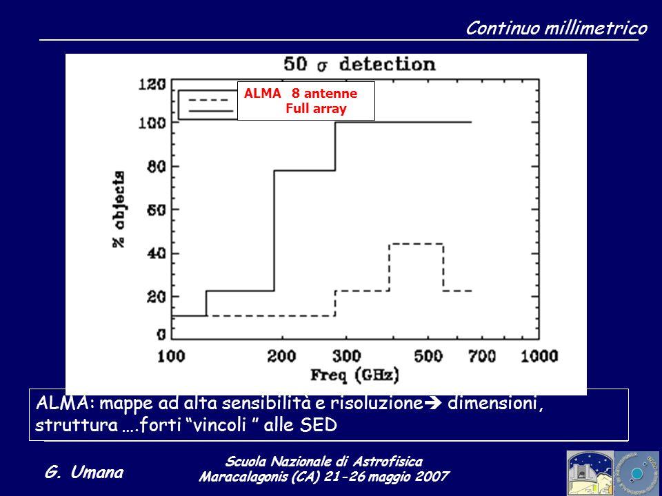 Scuola Nazionale di Astrofisica Maracalagonis (CA) 21-26 maggio 2007 G. Umana Continuo millimetrico ALMA 8 antenne Full array ALMA: mappe ad alta sens