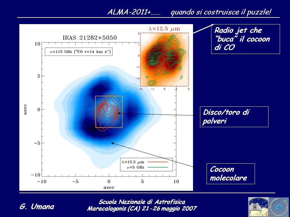 Scuola Nazionale di Astrofisica Maracalagonis (CA) 21-26 maggio 2007 G. Umana ALMA-2011+…… quando si costruisce il puzzle! Radio jet che buca il cocoo