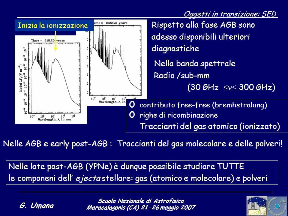 Scuola Nazionale di Astrofisica Maracalagonis (CA) 21-26 maggio 2007 G. Umana Oggetti in transizione: SED Inizia la ionizzazione Rispetto alla fase AG