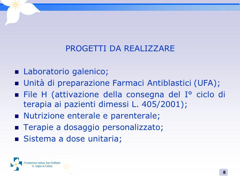 8 PROGETTI DA REALIZZARE Laboratorio galenico; Unità di preparazione Farmaci Antiblastici (UFA); File H (attivazione della consegna del I° ciclo di te
