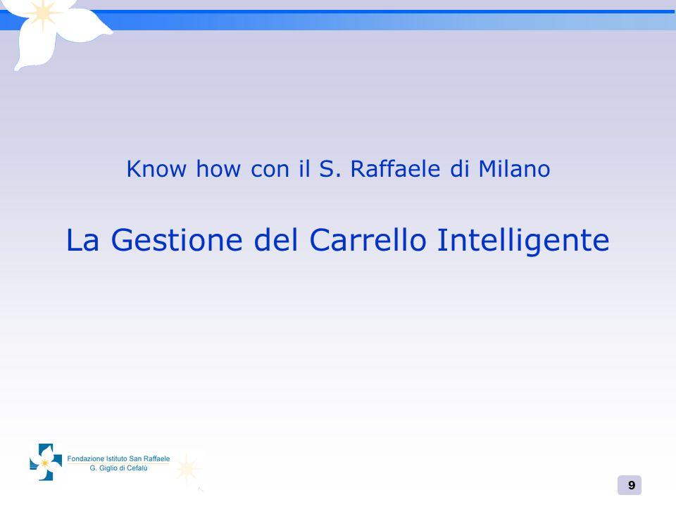9 Know how con il S. Raffaele di Milano La Gestione del Carrello Intelligente