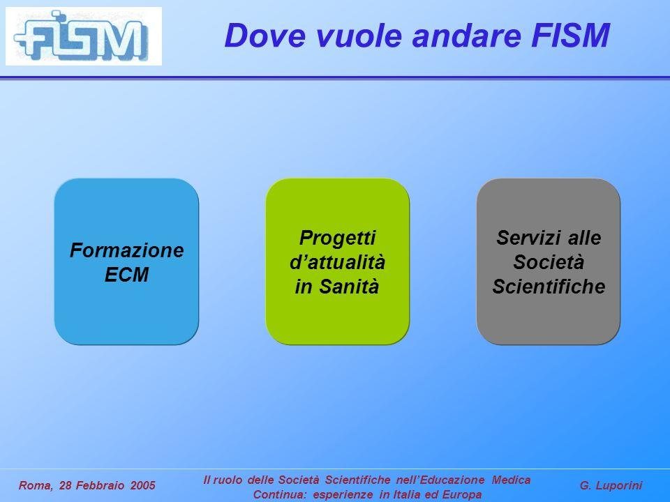G. LuporiniRoma, 28 Febbraio 2005 Il ruolo delle Società Scientifiche nellEducazione Medica Continua: esperienze in Italia ed Europa Dove vuole andare