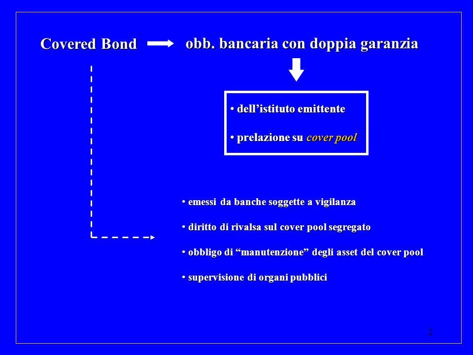 2 Covered Bond obb. bancaria con doppia garanzia dellistituto emittente dellistituto emittente prelazione su cover pool prelazione su cover pool emess