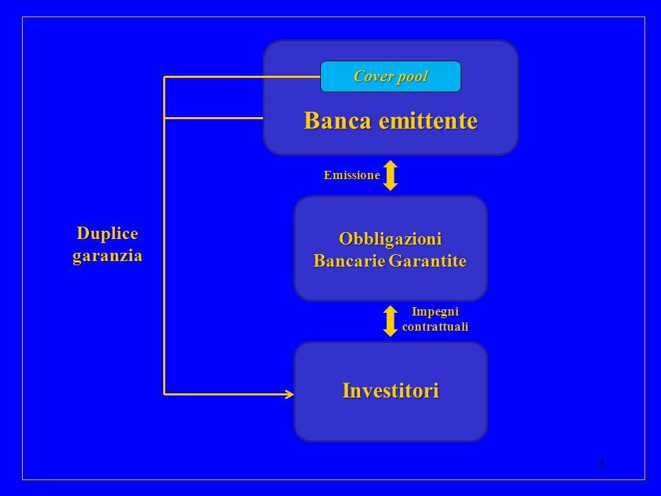 3 Banca emittente Cover pool Obbligazioni Bancarie Garantite Investitori Duplice garanzia Emissione Impegni contrattuali