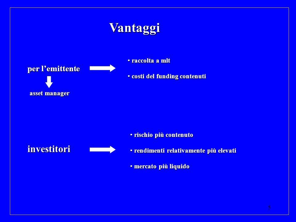 5 Vantaggi raccolta a mlt raccolta a mlt costi del funding contenuti costi del funding contenuti per lemittente asset manager investitori rischio più