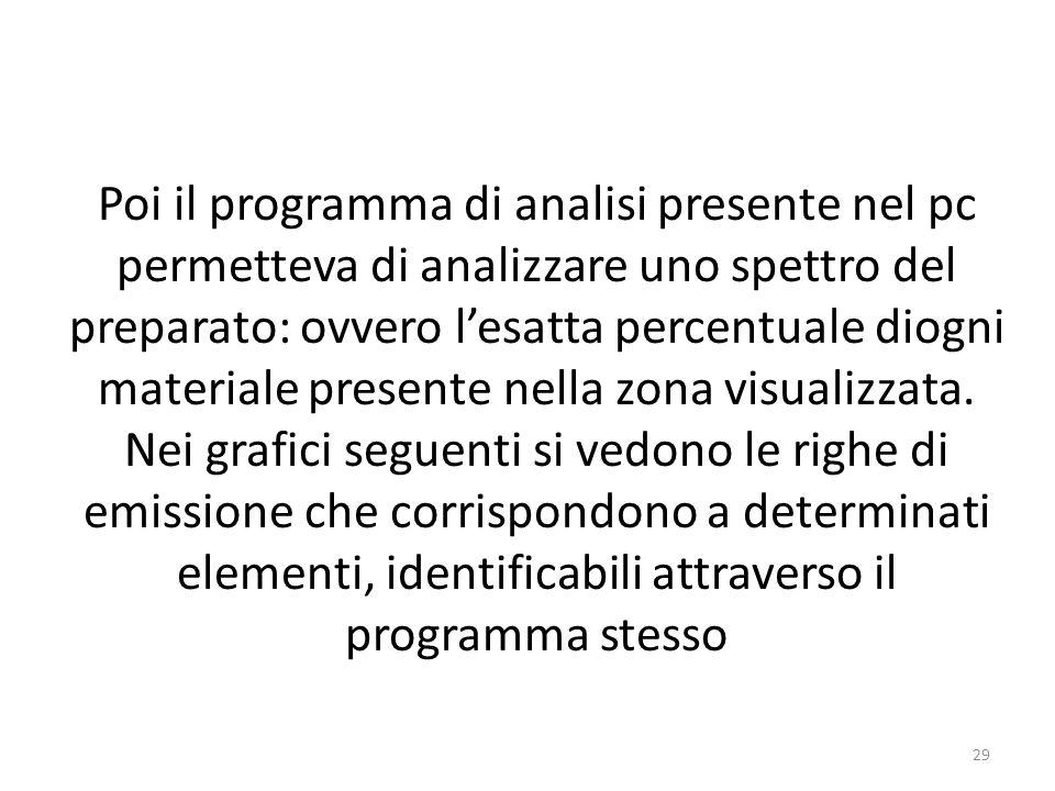 Poi il programma di analisi presente nel pc permetteva di analizzare uno spettro del preparato: ovvero lesatta percentuale diogni materiale presente n