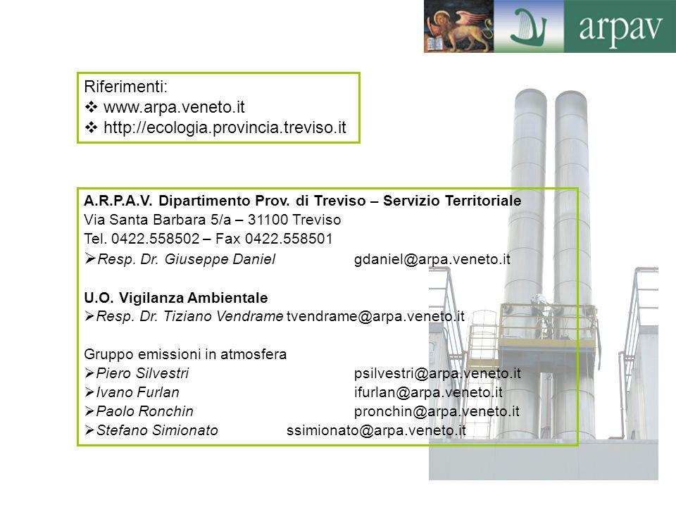 28 Riferimenti: www.arpa.veneto.it http://ecologia.provincia.treviso.it A.R.P.A.V. Dipartimento Prov. di Treviso – Servizio Territoriale Via Santa Bar