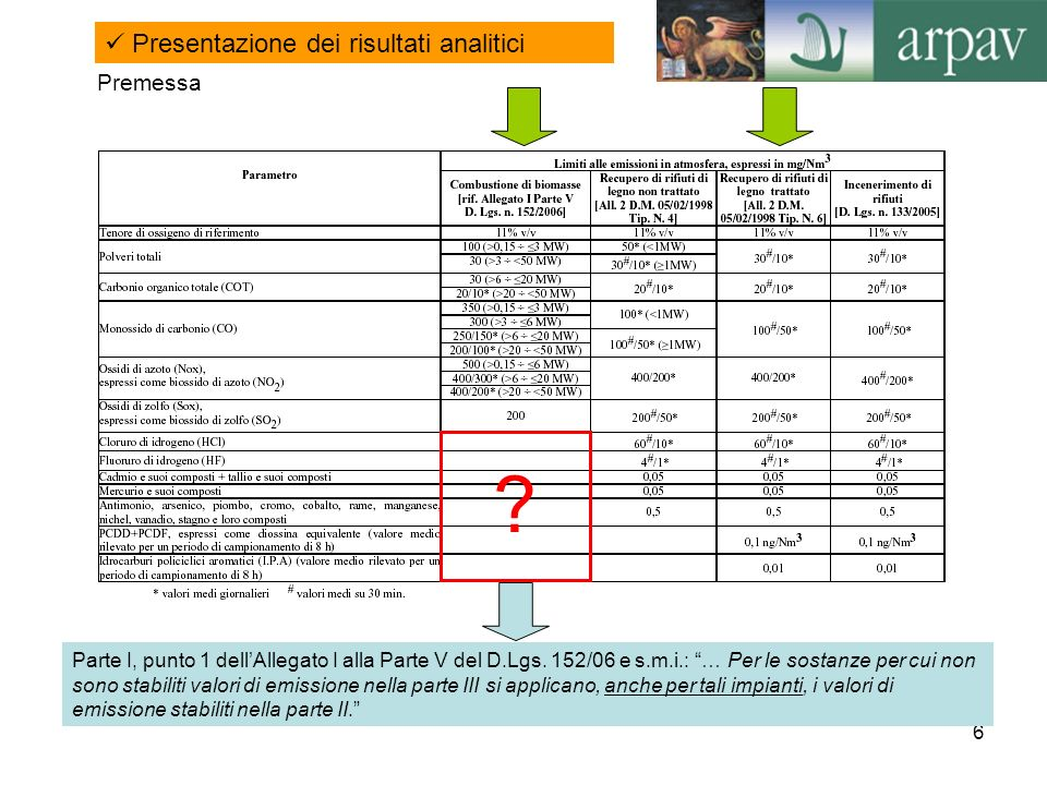 6 Presentazione dei risultati analitici ? Parte I, punto 1 dellAllegato I alla Parte V del D.Lgs. 152/06 e s.m.i.: … Per le sostanze per cui non sono