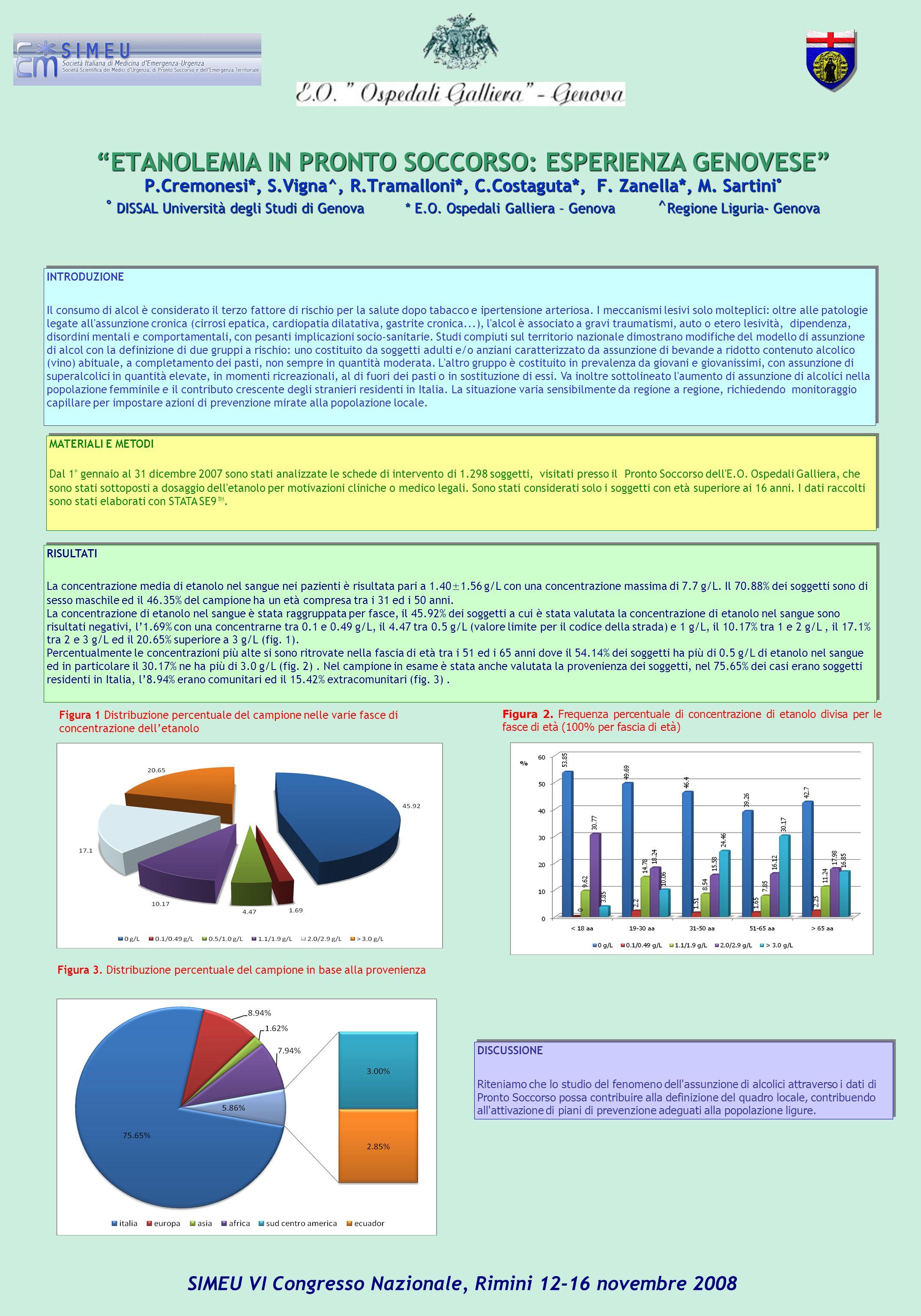 ETANOLEMIA IN PRONTO SOCCORSO: ESPERIENZA GENOVESE P.Cremonesi*, S.Vigna^, R.Tramalloni*, C.Costaguta*, F.