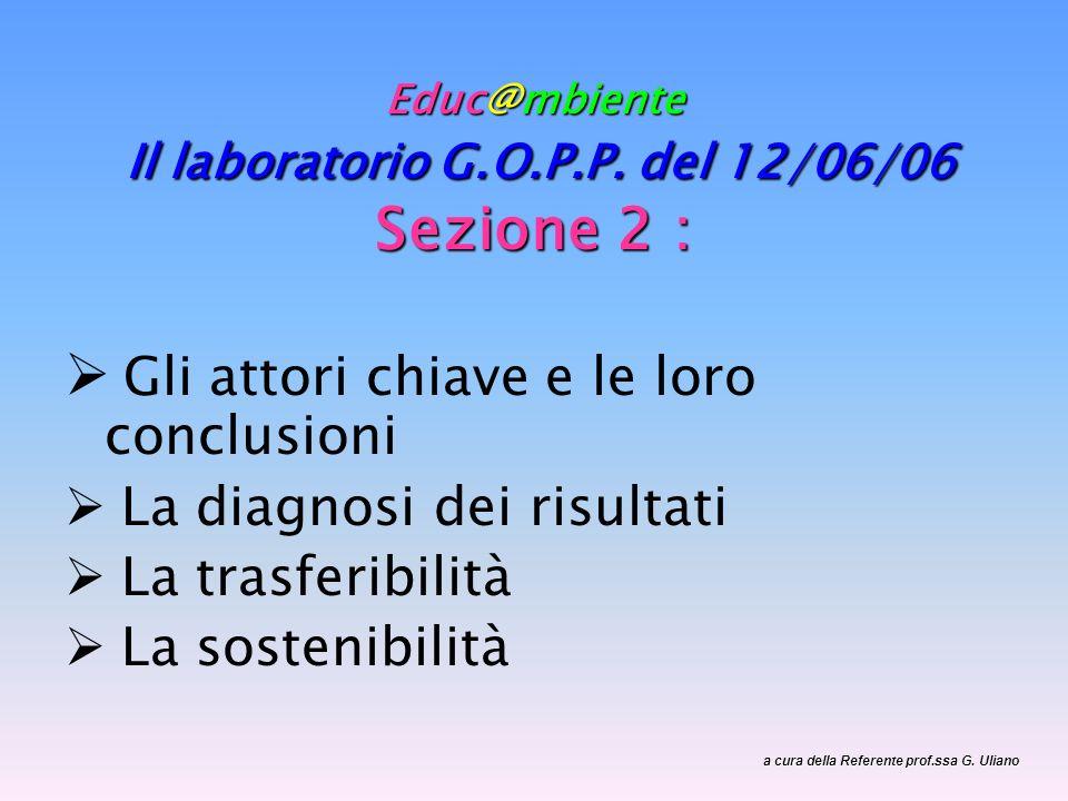 Educ@mbiente Il laboratorio G.O.P.P. del 12/06/06 Sezione 2 : Gli attori chiave e le loro conclusioni La diagnosi dei risultati La trasferibilità La s