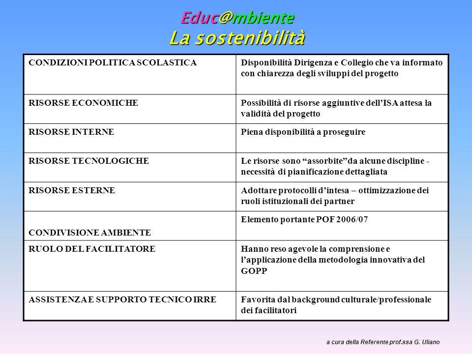 Educ@mbiente La sostenibilità a cura della Referente prof.ssa G.