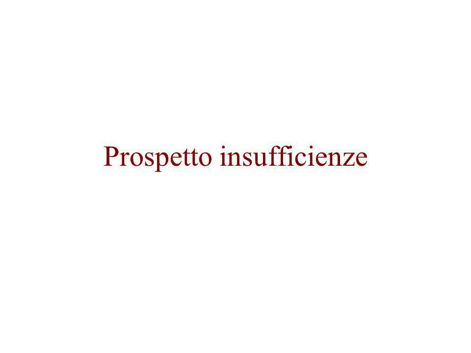 Prospetto insufficienze