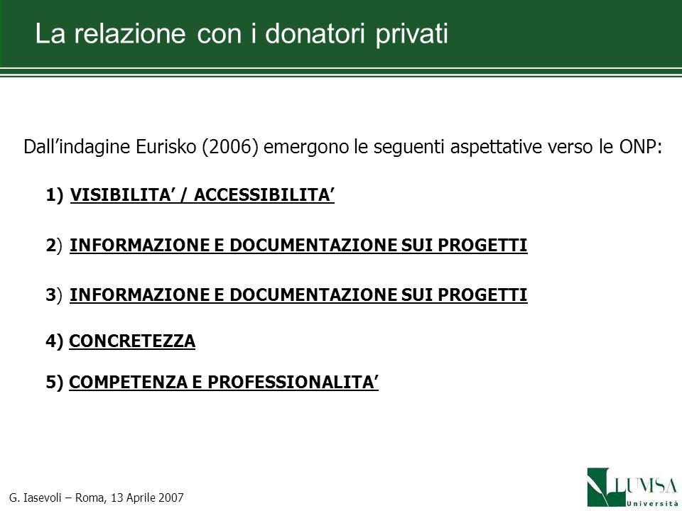 G.Iasevoli – Roma, 13 Aprile 2007 Le relazioni con i volontari …..