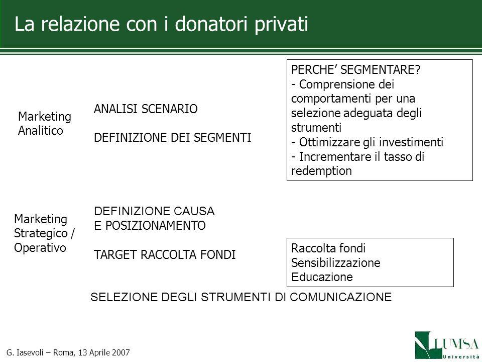 G.Iasevoli – Roma, 13 Aprile 2007 Le relazioni con i volontari LA MENSA I nuovi volontari….