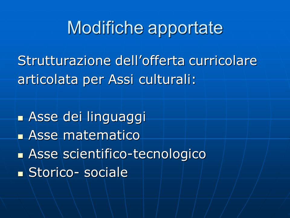 Modifiche apportate Strutturazione dellofferta curricolare articolata per Assi culturali: Asse dei linguaggi Asse dei linguaggi Asse matematico Asse m