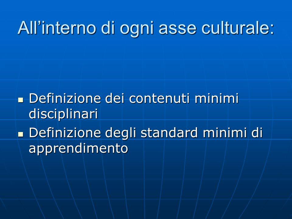 Allinterno di ogni asse culturale: Definizione dei contenuti minimi disciplinari Definizione dei contenuti minimi disciplinari Definizione degli stand