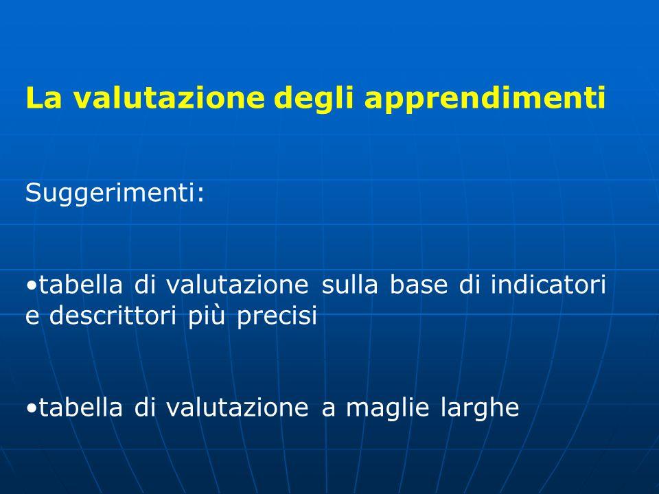 La valutazione degli apprendimenti Suggerimenti: tabella di valutazione sulla base di indicatori e descrittori più precisi tabella di valutazione a ma