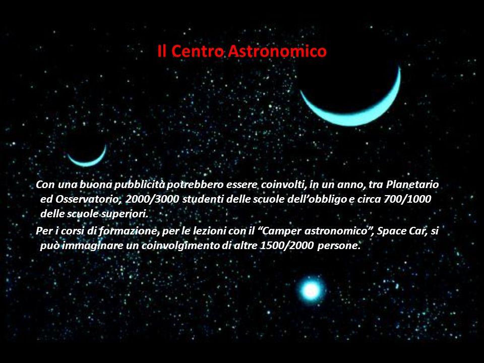 Con una buona pubblicità potrebbero essere coinvolti, in un anno, tra Planetario ed Osservatorio, 2000/3000 studenti delle scuole dellobbligo e circa