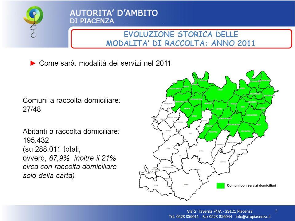 Come sarà: modalità dei servizi nel 2011 Via G. Taverna 74/A - 29121 Piacenza Tel. 0523 356011 - Fax 0523 356044 - info@atopiacenza.it EVOLUZIONE STOR