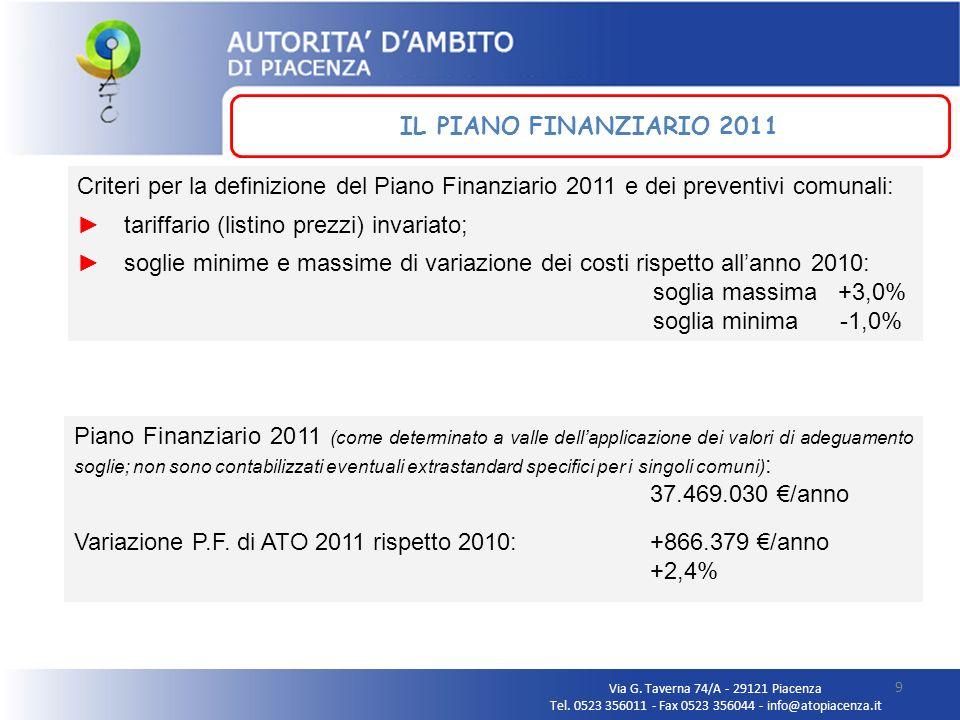 Criteri per la definizione del Piano Finanziario 2011 e dei preventivi comunali: tariffario (listino prezzi) invariato; soglie minime e massime di var