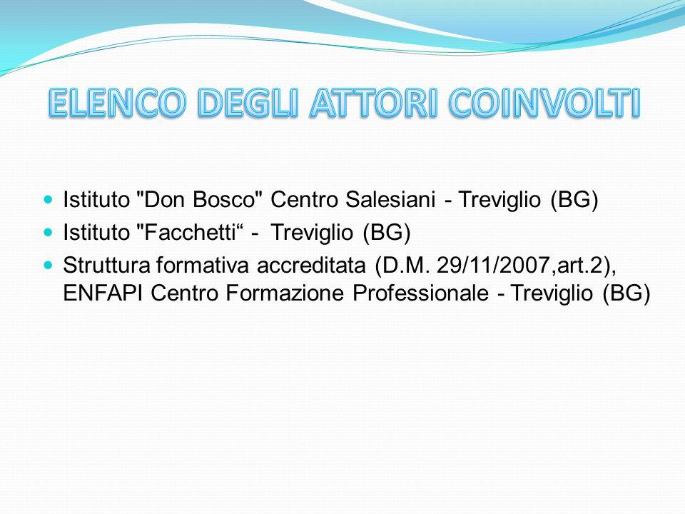 Istituto Don Bosco Centro Salesiani - Treviglio (BG) Istituto Facchetti - Treviglio (BG) Struttura formativa accreditata (D.M.