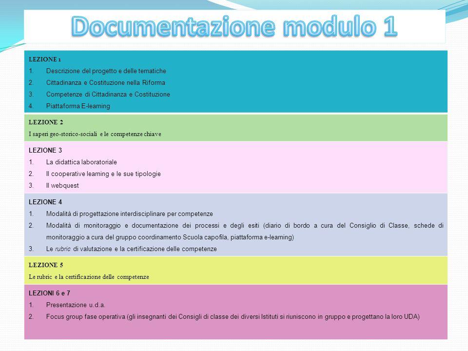 LEZIONE 1 1.Descrizione del progetto e delle tematiche 2.Cittadinanza e Costituzione nella Riforma 3.Competenze di Cittadinanza e Costituzione 4.Piatt
