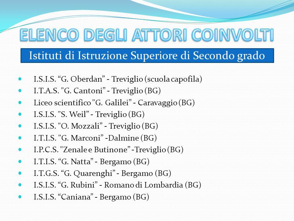 I.S.I.S.G. Oberdan - Treviglio (scuola capofila) I.T.A.S.