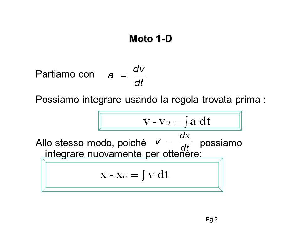 Pg 2 Partiamo con Possiamo integrare usando la regola trovata prima : Allo stesso modo, poichè possiamo integrare nuovamente per ottenere: Moto 1-D
