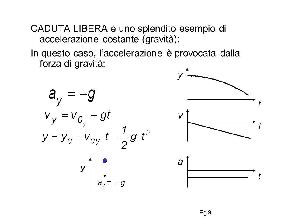 Pg 9 CADUTA LIBERA è uno splendito esempio di accelerazione costante (gravità): In questo caso, laccelerazione è provocata dalla forza di gravità: y a y = g y a v t t t