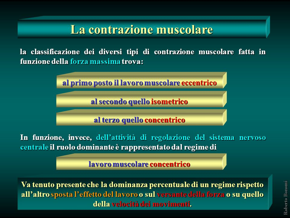 ISOMETRICA (statica) ISOMETRICA (statica) NON-ISOMETRICA (dinamica) NON-ISOMETRICA (dinamica) CONCENTRICA CONCENTRICA ECCENTRICA ECCENTRICA ISOTONICA