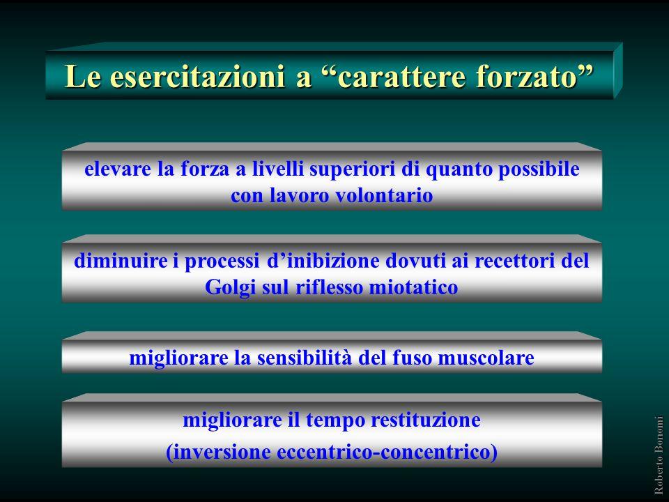 Le tracce dellesercizio memoria tracce Dalla fisiologia dellapparato neuro-muscolare sappiamo che ogni stimolo che aumenta lintensità dellattività mus