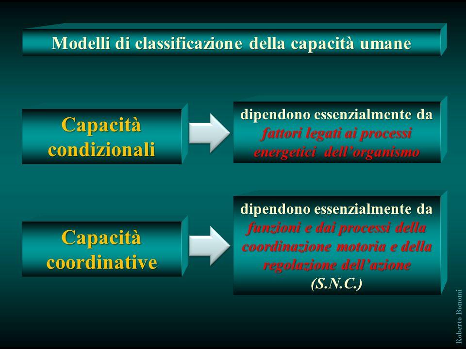 Modelli di classificazione della capacità umane Capacità condizionali Capacità coordinative dipendono essenzialmente da fattori legati ai processi energetici dellorganismo dipendono essenzialmente da funzioni e dai processi della coordinazione motoria e della regolazione dellazione (S.N.C.) Roberto Bonomi