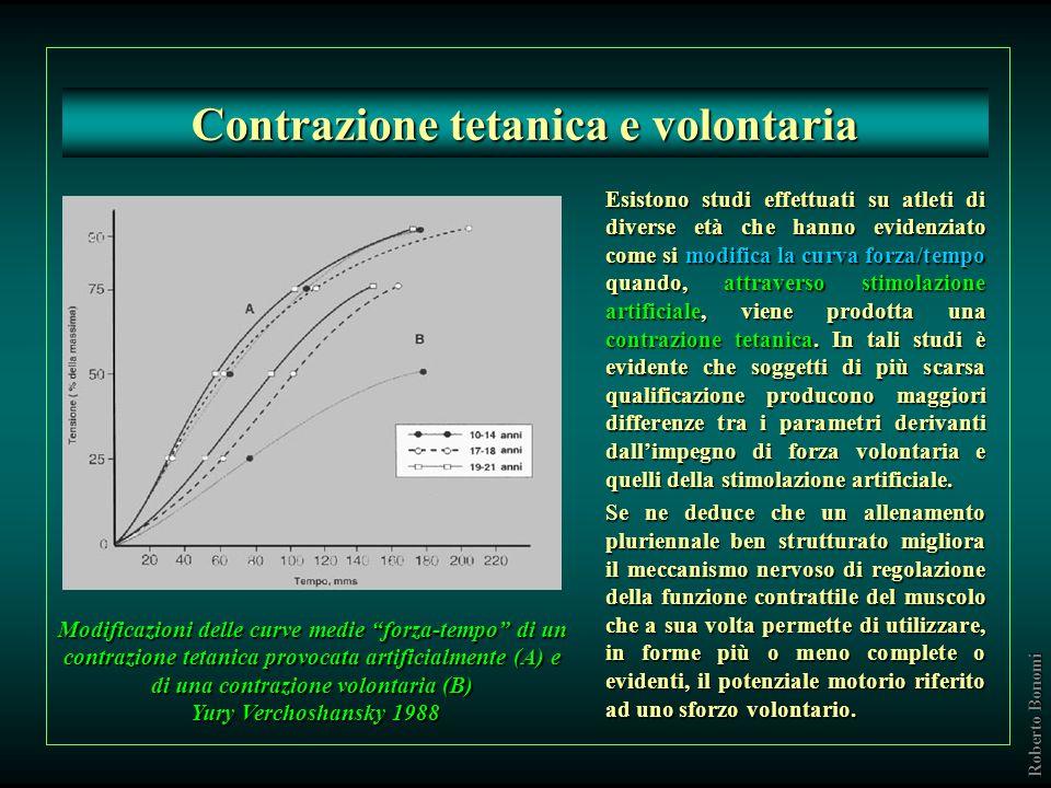 Il delta di forza contrazione eccentrica-isometrica Le cause sono: F ECC - F IC = F Roberto Bonomi reclutamento di nuove unità motrici aumento della f