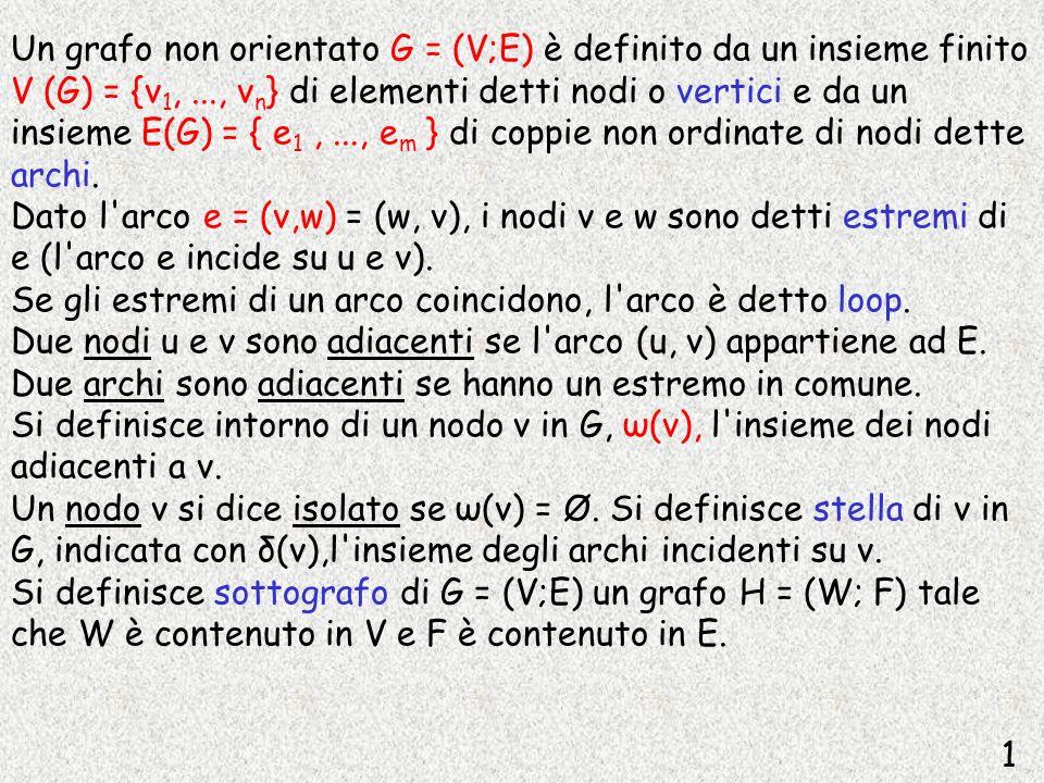 Un grafo orientato G = (V;E) è definito da un insieme finito V (G) = V (G) = {v1,..., vn} di elementi detti nodi e da un insieme E(G) = E(G) = { e1,..., em } di coppie ordinate di nodi dette archi.