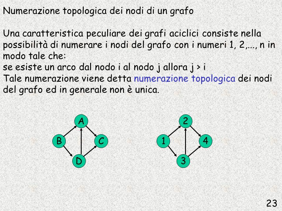 Numerazione topologica dei nodi di un grafo Una caratteristica peculiare dei grafi aciclici consiste nella possibilità di numerare i nodi del grafo co
