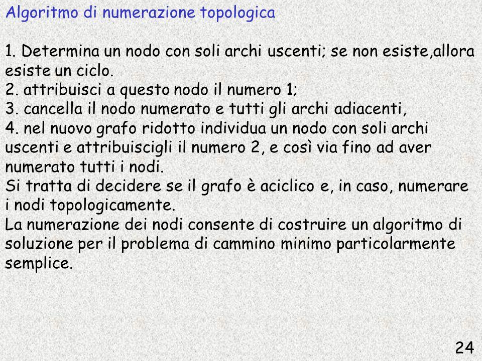 Algoritmo di numerazione topologica 1. Determina un nodo con soli archi uscenti; se non esiste,allora esiste un ciclo. 2. attribuisci a questo nodo il
