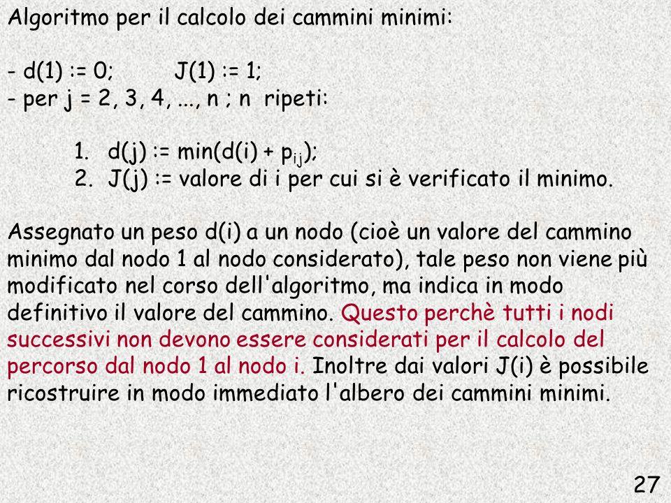 Assegnato un peso d(i) a un nodo (cioè un valore del cammino minimo dal nodo 1 al nodo considerato), tale peso non viene più modificato nel corso dell