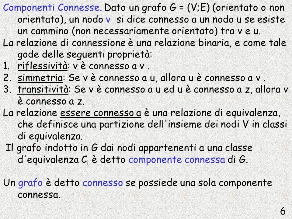 Componenti Connesse. Dato un grafo G = (V;E) (orientato o non orientato), un nodo v si dice connesso a un nodo u se esiste un cammino (non necessariam