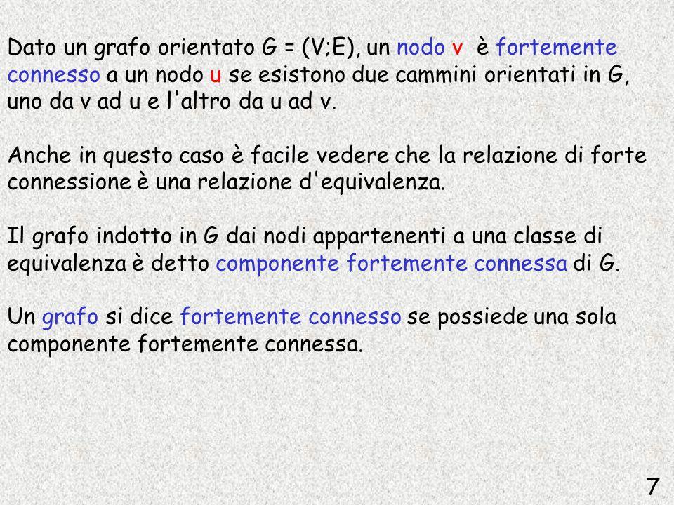Dato un grafo orientato G = (V;E), un nodo v è fortemente connesso a un nodo u se esistono due cammini orientati in G, uno da v ad u e l'altro da u ad