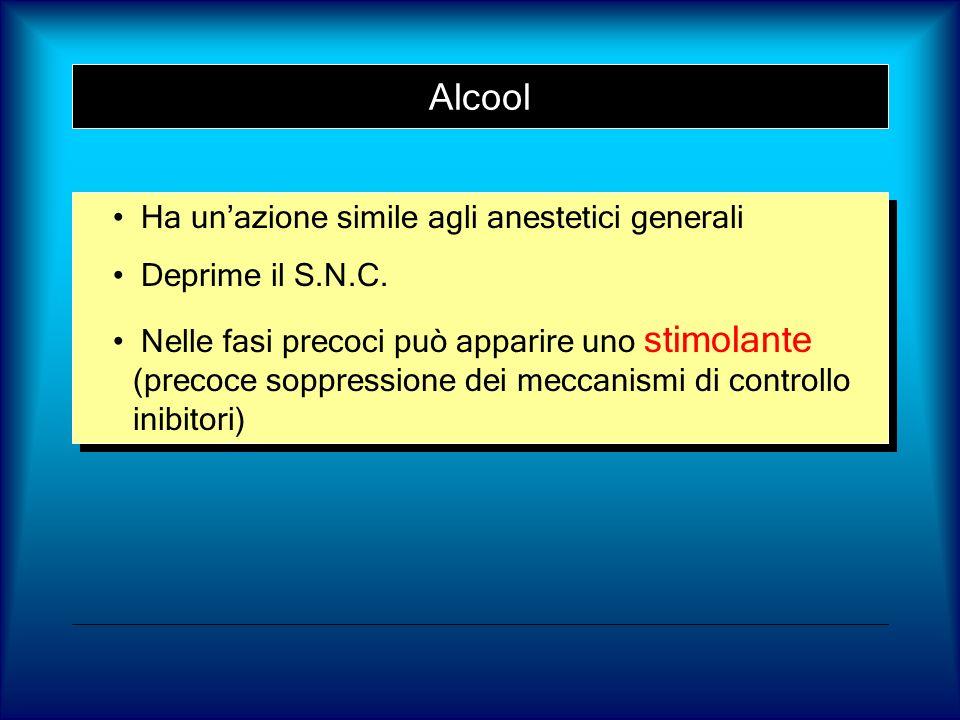 Alcool Ha unazione simile agli anestetici generali Deprime il S.N.C. Nelle fasi precoci può apparire uno stimolante (precoce soppressione dei meccanis