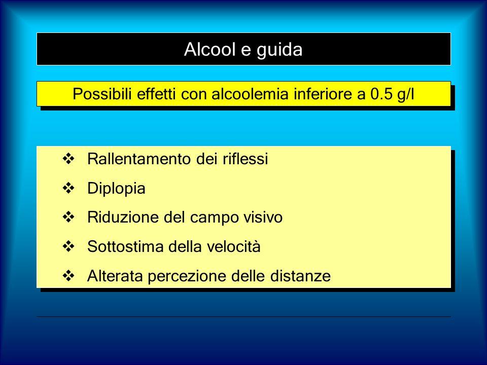 Alcool e guida Rallentamento dei riflessi Diplopia Riduzione del campo visivo Sottostima della velocità Alterata percezione delle distanze Rallentamen