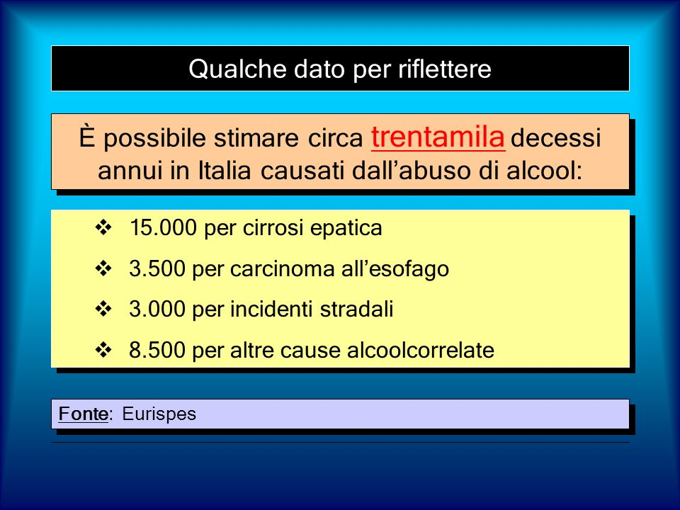 Qualche dato per riflettere 15.000 per cirrosi epatica 3.500 per carcinoma allesofago 3.000 per incidenti stradali 8.500 per altre cause alcoolcorrela