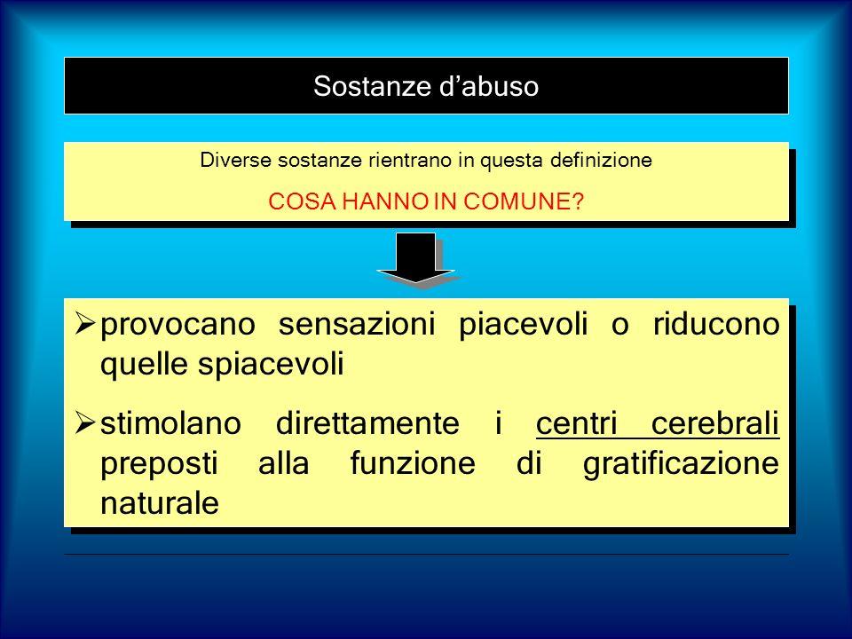 Sostanze dabuso Diverse sostanze rientrano in questa definizione COSA HANNO IN COMUNE? Diverse sostanze rientrano in questa definizione COSA HANNO IN