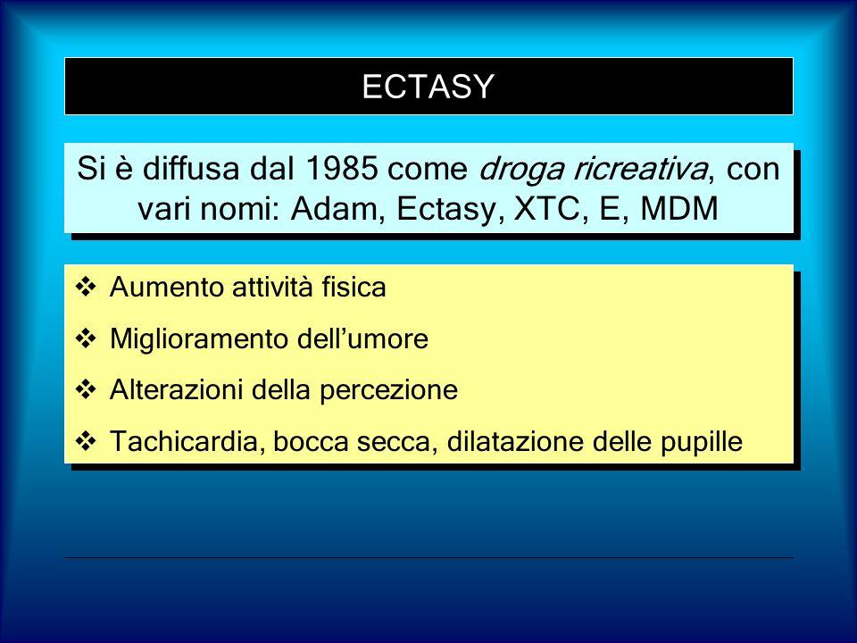 ECTASY Si è diffusa dal 1985 come droga ricreativa, con vari nomi: Adam, Ectasy, XTC, E, MDM Aumento attività fisica Miglioramento dellumore Alterazio