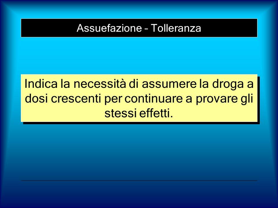 Assuefazione – Tolleranza Indica la necessità di assumere la droga a dosi crescenti per continuare a provare gli stessi effetti.