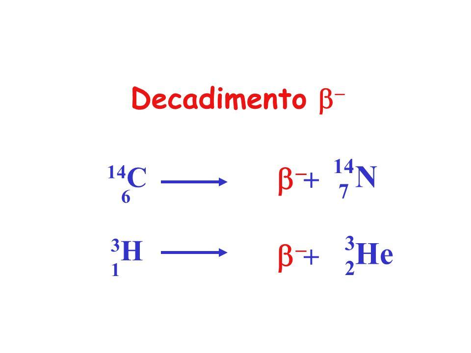 PbRa (nuclei di elio) (radiazioni elettromagnetiche) (elettroni) + -