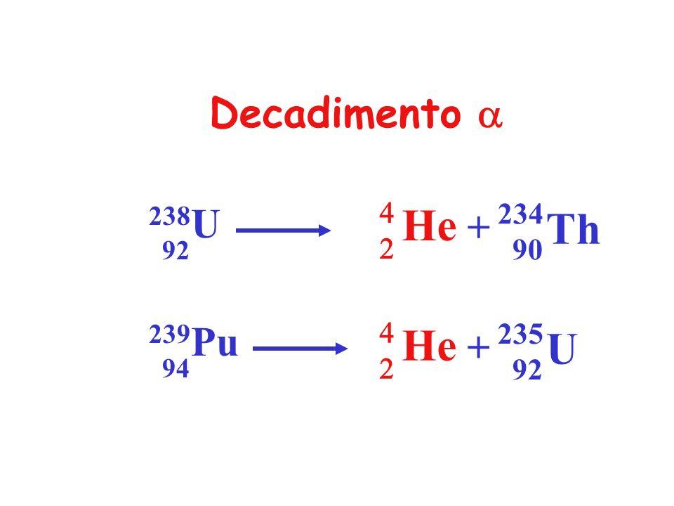 41 Ca 20 e - K 19 Decadimento per cattura K Emissione di radiazioni e raggi X