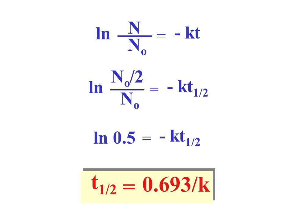 La emivita di un nuclide radioattivo può essere determinata misurando la velocità di decadimento la velocità di decadimento A è infatti proporzionale
