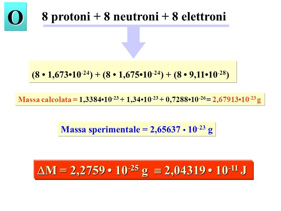 O 8 protoni + 8 neutroni + 8 elettroni Massa sperimentale = 2,65637 10 -23 g (8 1,67310 -24 ) + (8 1,67510 -24 ) + (8 9,1110 -28 ) Massa calcolata = 1,338410 -23 + 1,3410 -23 + 0,728810 -26 = 2,6791310 -23 g M= 2,2759 10 -25 10 -25 g 2,04319 10 -11 10 -11 J