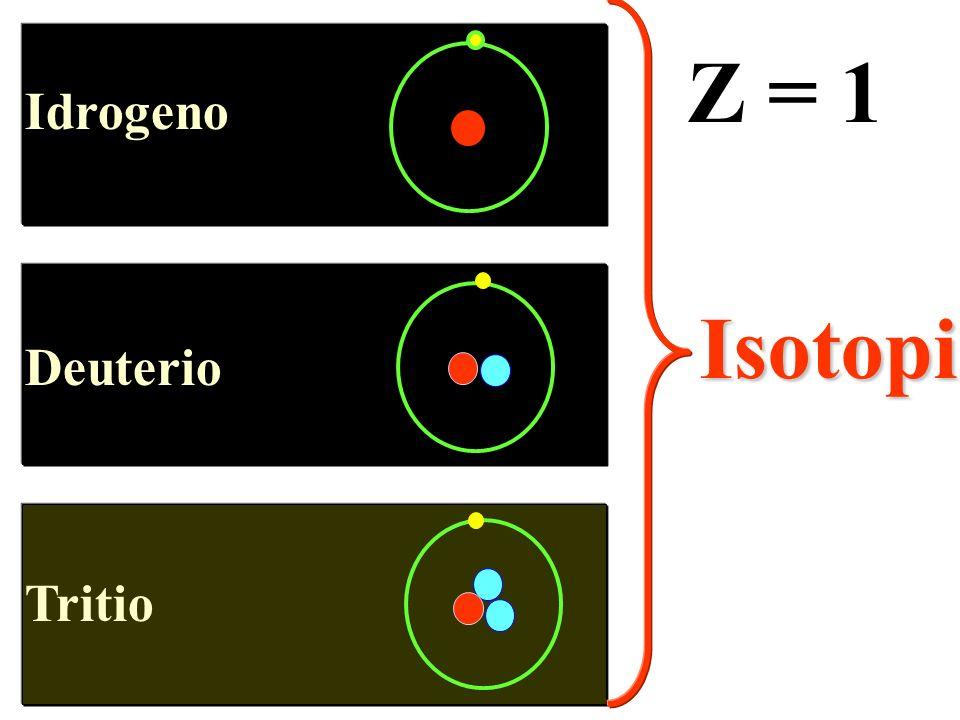 La emivita di un nuclide radioattivo può essere determinata misurando la velocità di decadimento la velocità di decadimento A è infatti proporzionale al numero di atomi dellisotopo A = k N (k, costante di decadimento)